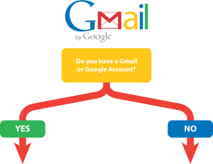 Do you have a gmail or google account?