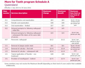HCF More for Teeth Program Schedule