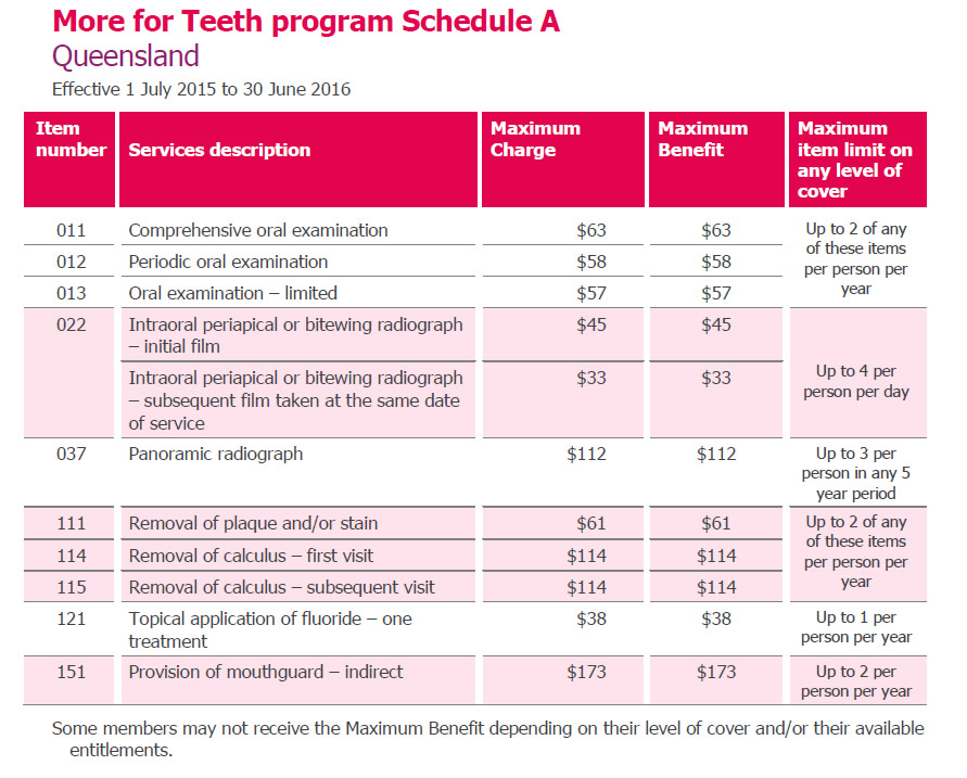 HCF More for Teeth Program Schedule