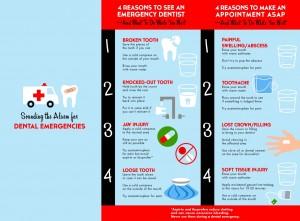 Dental Emergency Information