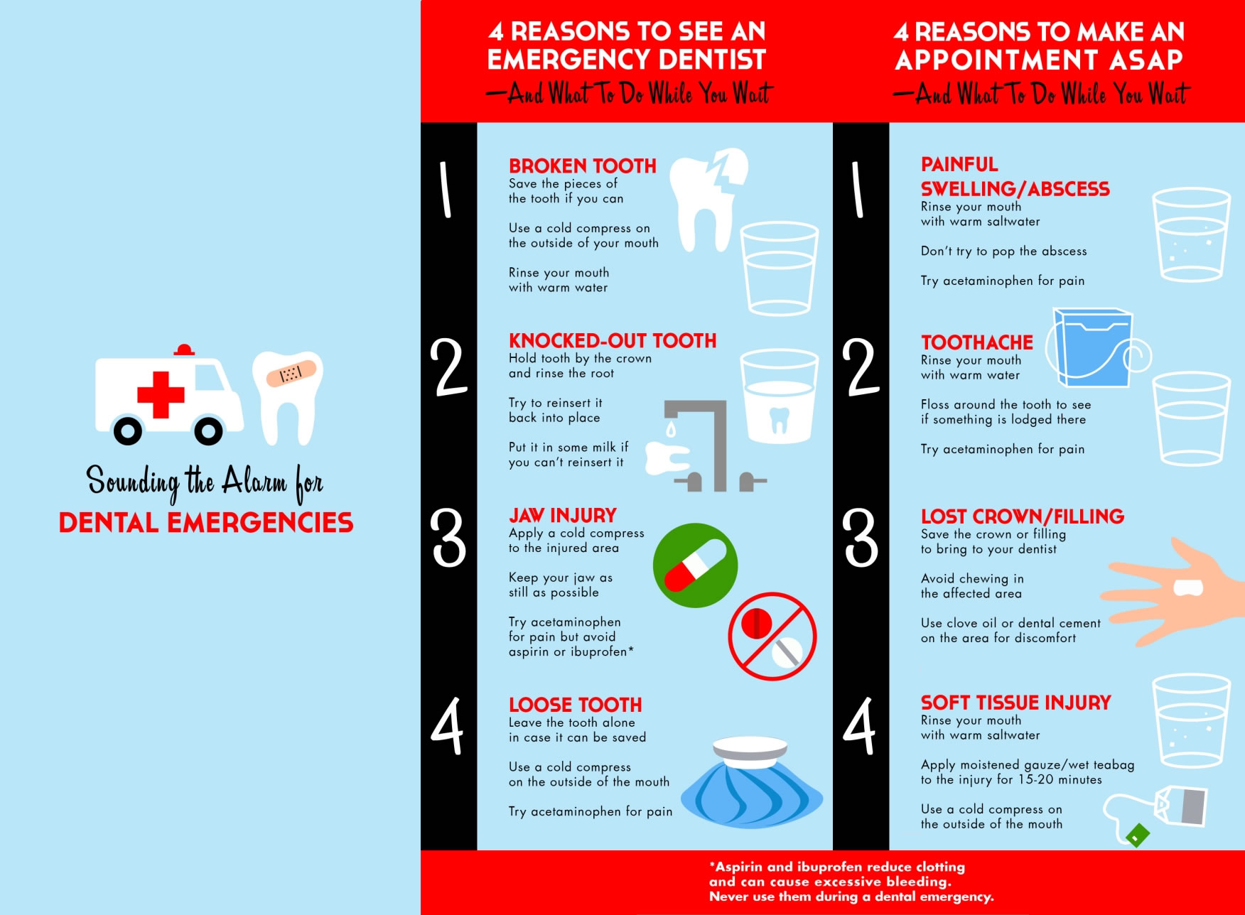 Dental Emergency Information